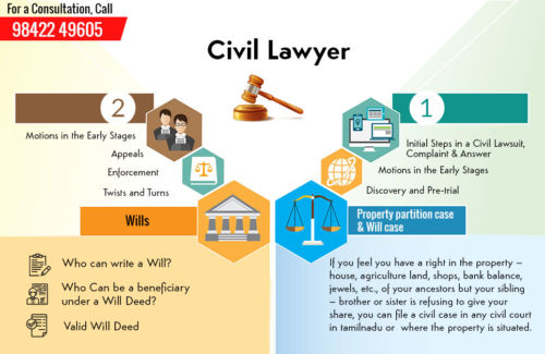 Civil lawyer in Coimbatore Partition Will lawyer in Coimbatore